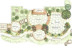 Small Picture Garden Layout Tool Free Online Garden Design Tool 10 Garden