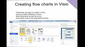 Visio 2010 Creating Flowcharts