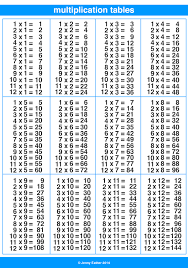 times tables ~ A Maths Dictionary for Kids Quick Reference by ...