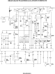 jeep wagoneer wiring diagram 2002 ford truck f150 1 2 ton p u 2wd 4 2l fi ohv 6cyl repair 7 1984 jeep cj7 wiring diagram images