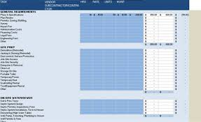 Construction Budgeting Construction Budget Excel Template Estimating Budgeting Spreadsheet