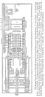 bandsaw mill plans. double band saw mill floor plan bandsaw plans