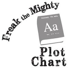 best teaching freak the mighty by rodman philbrick images on freak the mighty plot chart diagram arc freytag s pyramidnovel freak the mighty by rodman