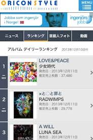 Nr 1 In Japan On The Oricon Album Chart W Girls Generation