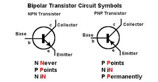showing post media for automotive transistor symbols transistor circuit symbols corrente convenzionale dal positivo al negativo jpg 500x260 automotive transistor symbols jpg 500x260
