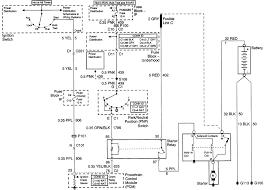 2000 chevy silverado 1500 ignition switch wiring diagram wiring Fuse Panel Diagram 03 Chevy Silverado 1500 2004 chevy venture wiring diagram wordoflife me 05 Silverado Wiring Diagram
