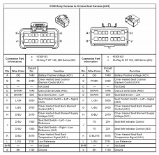 gm sierra i am looking for a connector diagram for 2005 gmc i am sorry for the delay took a while to locate this connector but finally found it for you