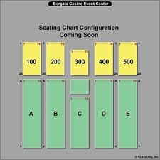 Borgata Event Center Seating Chart Luxury The Music Box