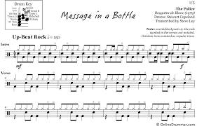 Message In A Bottle The Police Drum Sheet Music