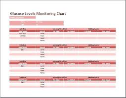 Blood Sugar Chart Template Incrediclumedia Me
