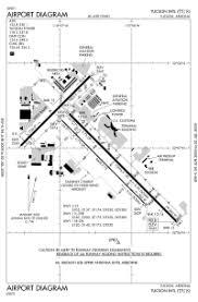Tucson Elevation Chart Tucson International Airport Wikipedia