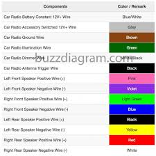 radio wiring diagram simple wiring diagram bosch radio wiring wiring library radio wiring diagram 2002 xterra 12v radio wiring diagram all kind