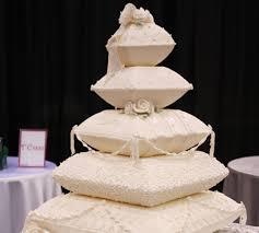 Best Wedding Cakes Gallery
