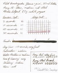 Pilot Iroshizuku Yama-Guri - Ink Sample – The Goulet Pen Company
