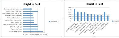 Graph Templates For Excel Bar In Chart Template Free Download Paper ...