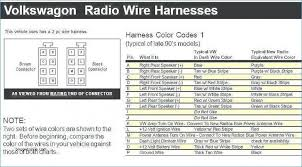 2000 jetta radio wiring diagram wiring diagrams value 00 jetta radio wire diagram manual e book 2000 vw jetta radio wiring diagram 2000 jetta radio wiring diagram