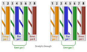 cat6 straight wiring diagram images cat6 rj45 colors wiring guide diagram tia as well cat 5 rj45 diagram
