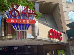 AMC Stock: The Case Against Options ...
