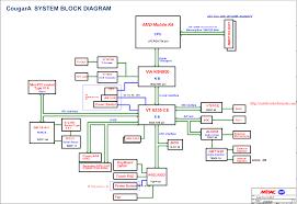 block diagram of circuit the wiring diagram block diagram of circuit vidim wiring diagram block diagram