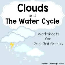 Typical Water Cycle Coloring A6029 Appealing Water Cycle Printable