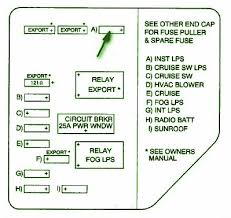 oldsmobile intrigue fuse panel diagram wirdig diagram moreover 2005 vw beetle fuse box diagram also 2004 oldsmobile