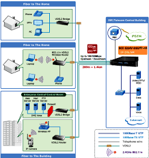 dsl splitter wiring diagram ukrobstep com at amp t dsl wiring diagram printable diagrams
