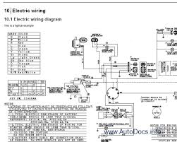 diagram also massey ferguson tractor parts diagram together excavator wiring diagram get image about wiring diagram tractor also massey ferguson