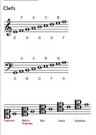 the music staff why do we use staff instead of numerical musical notation to