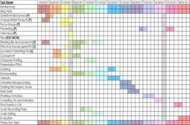 Gantt Chart Lesson Gantt Chart Tumblr