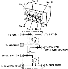 Luxury fiero fuel pump wiring diagram frieze electrical and wiring