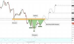 Tradingview Eurusd Trading