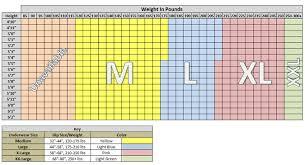 Abena Abri Flex Size Chart Mckesson Sizing Chart Restoredliving Com