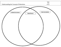 The Federal In Federalism Venn Diagram Answers Federalism Venn Diagram Teaching Resources Teachers Pay Teachers