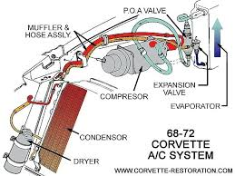 wiring diagrams for cars where to circuit diagram full size of wiring diagrams online for three way switches give information about diagram further corvette