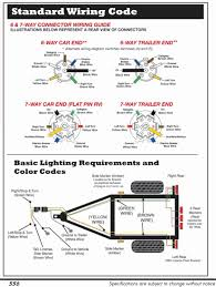 7 way trailer plug wiring diagram contrail triler wiring diagram 7 way semi trailer plug wiring diagram wiring libraryhopkins 7 way trailer plug wiring 6 diagram