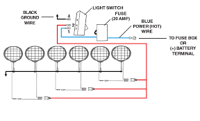 off road lights wiring diagram wirdig wiring harness together led light bar wiring diagram on off road