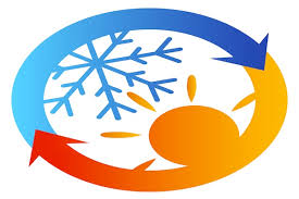 cold air conditioner clipart. hot and cold hvac cycle air conditioner clipart