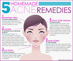 natural solutions to acne