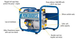 trash pump wire diagram wiring diagram libraries powerhorse water pump 109270 131 gpm 2 trash pump wire diagram