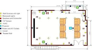 Basement Layout Design Extraordinary Home Theater Room Design Plans Designs Layout Theatre