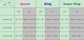 Beautiful Dimensions Of A Queen Size Bed Mattress Standard Quilt ... & ... Beautiful Dimensions Of A Queen Size Bed Mattress Amazing Of Bed Sizes  Queen Mattress Size Chart ... Adamdwight.com