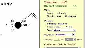 Check out this station model showing the weather conditions from an unknown time and date at kunv. The Station Model Part Ii Meteo 3 Introductory Meteorology