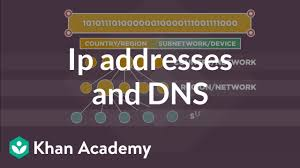 Ip Address Configuration Chart Ip Addresses And Dns Video Internet 101 Khan Academy