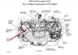 ford au fuse box diagram on ford images free download wiring diagrams 2001 Ford Ranger Fuse Box Diagram ford au fuse box diagram 7 au falcon manual ford ranger fuse box diagram 2000 ford ranger fuse box diagram
