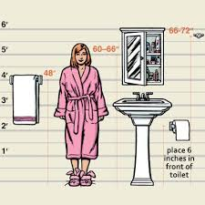 Designers use these dimensions as a starting point for where to hang towel  bars and robe hooks. Mark potential spots with painter's tape first, ...