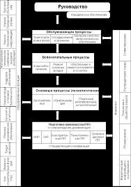 Реферат Антикризисное управление финансами предприятия  Антикризисное управление финансами предприятия