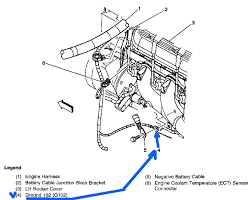 gmc sierra 1500 sle needing the location of the fuel pump 1994 Gmc Sierra Fuel Pump Wiring Diagram 1994 Gmc Sierra Fuel Pump Wiring Diagram #18 2014 GMC Sierra Wiring Diagram