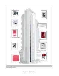 2011 firealarmbookonline elevator fire hat at Fire Alarm Elevator Wiring Diagram