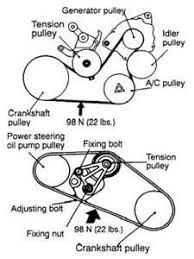 solved need diagram of seripene belt for 2005 saturn vue fixya 2007 Saturn Vue Seat Adjust Wiring Diagram 2005 saturn vue with locked middle seat belt Saturn Vue Electrical Diagrams