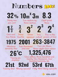 Number Chart How To Write Numbers In Words 7 E S L